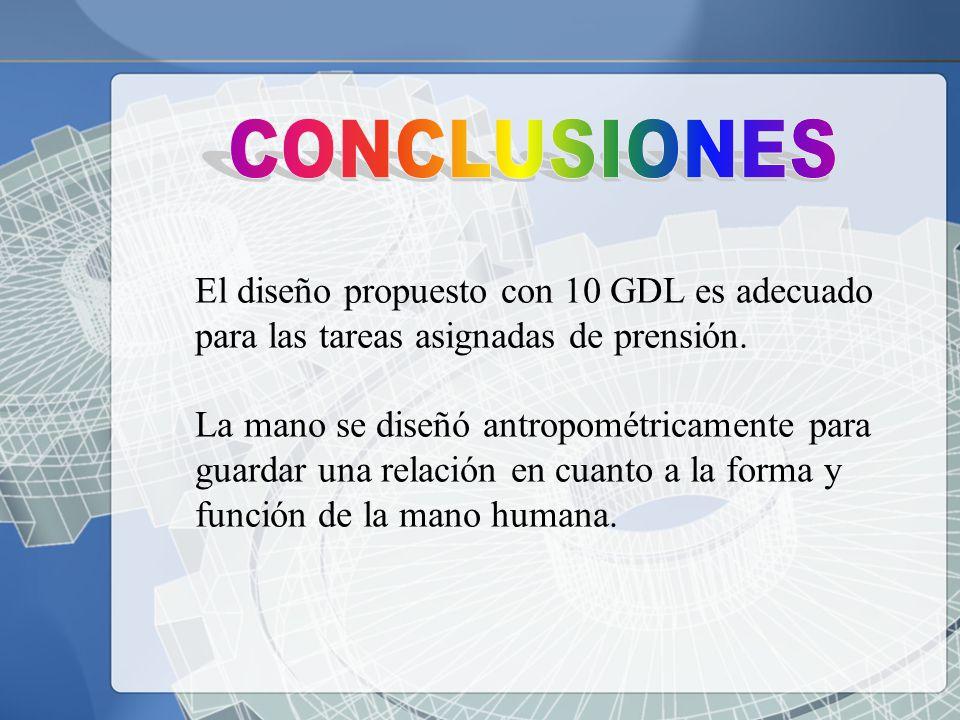 El diseño propuesto con 10 GDL es adecuado para las tareas asignadas de prensión.