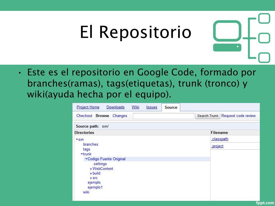 Este es el repositorio en Google Code, formado por branches(ramas), tags(etiquetas), trunk (tronco) y wiki(ayuda hecha por el equipo).