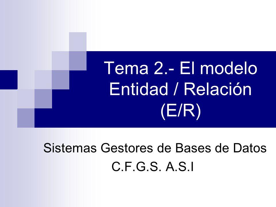 El modelo Entidad / Relación (E/R) 1.Definición del Modelo Entidad/Relación (E/R).