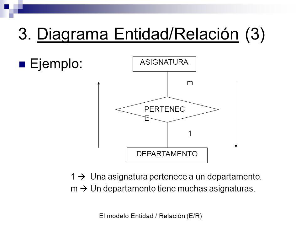 El modelo Entidad / Relación (E/R) 3.