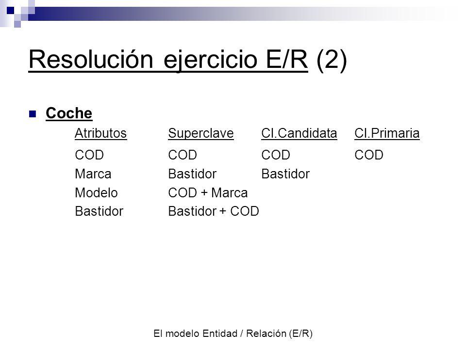 El modelo Entidad / Relación (E/R) Resolución ejercicio E/R (2) Coche AtributosSuperclaveCl.CandidataCl.Primaria CODCODCODCOD MarcaBastidorBastidor ModeloCOD + Marca BastidorBastidor + COD