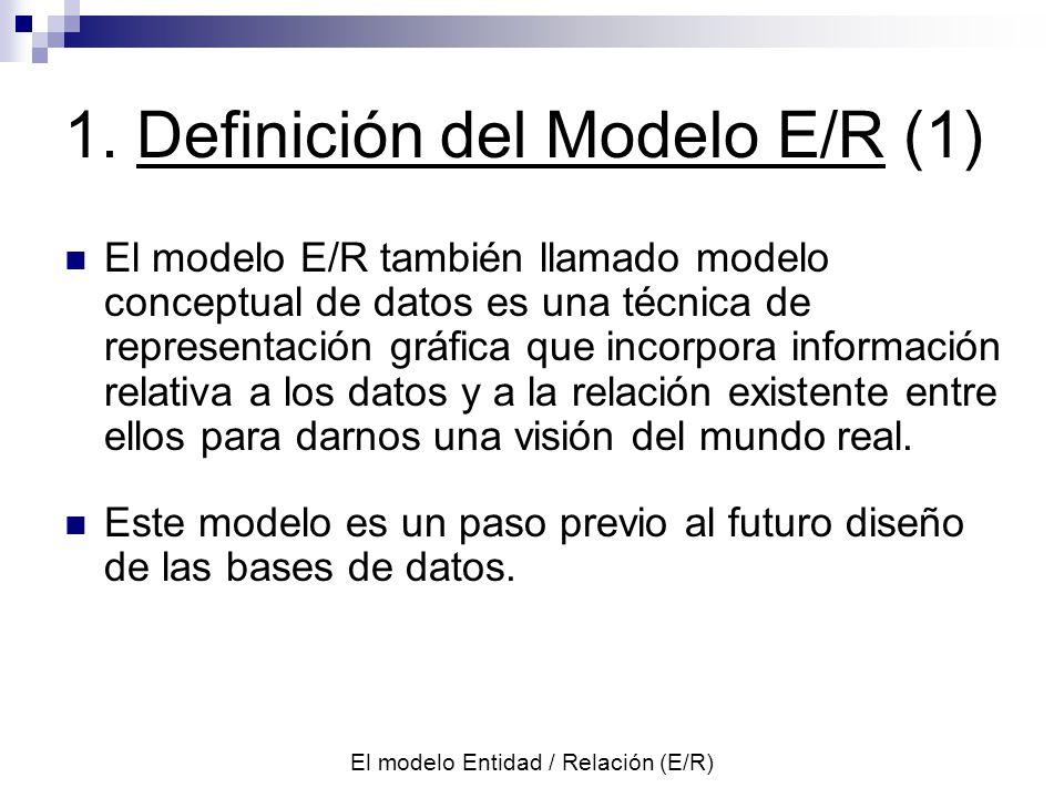 El modelo Entidad / Relación (E/R) Solución alternativa al caso c:c Existiría otra solución que consiste en relacionar en una tercera tabla el CODVEND y el CODZONA.