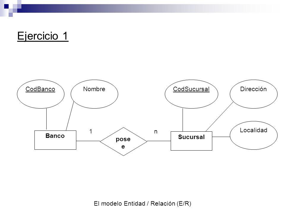 El modelo Entidad / Relación (E/R) Ejercicio 1 pose e CodSucursal Localidad Sucursal DirecciónCodBanco Banco Nombre 1n