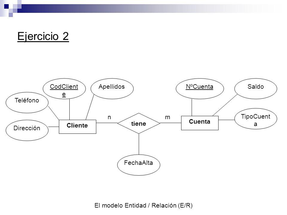 El modelo Entidad / Relación (E/R) Ejercicio 2 NºCuenta TipoCuent a Cuenta Saldo nm CodClient e Apellidos Teléfono Dirección Cliente tiene FechaAlta
