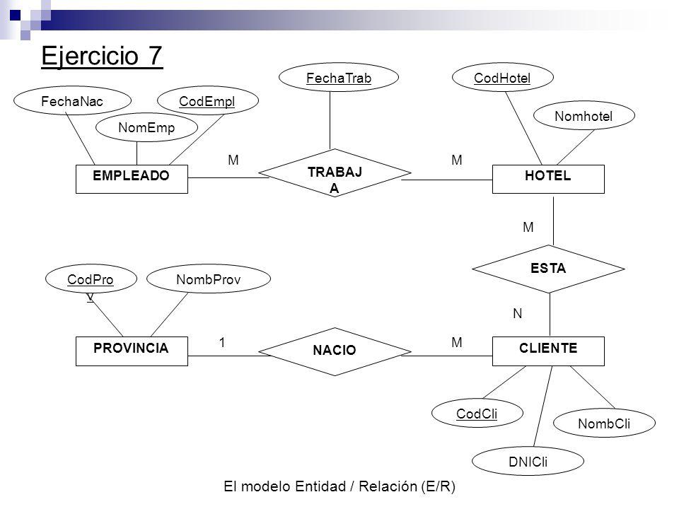 El modelo Entidad / Relación (E/R) Ejercicio 7 FechaNac TRABAJ A FechaTrabCodHotel Nomhotel CodPro v NombProv CodCli DNICli NombCli ESTA MM 1M N M CLIENTEPROVINCIA NACIO EMPLEADOHOTEL CodEmpl NomEmp