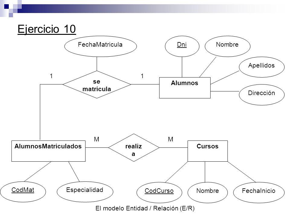 El modelo Entidad / Relación (E/R) Ejercicio 10 MM 11 AlumnosMatriculadosCursos realiz a CodCursoNombreFechaInicio CodMatEspecialidad DniNombre Alumnos Apellidos Dirección se matricula FechaMatricula
