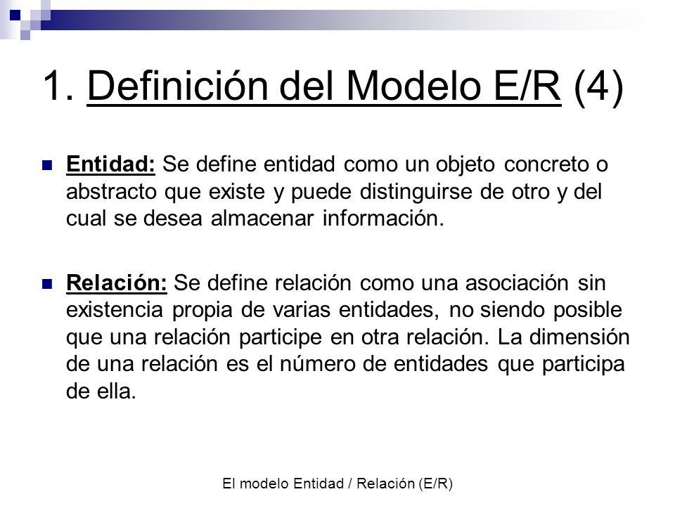 El modelo Entidad / Relación (E/R) Resolución ejercicio E/R (1) PERSONACOCHE NOMBRE APELLIDO S DNI FECHA COD MARCA MODEL O COMPR A cn Persona AtributosSuperclaveCl.CandidataCl.Primaria DNIDNIDNIDNI NombreDNI + Apellidos ApellidosDNI + Nombre