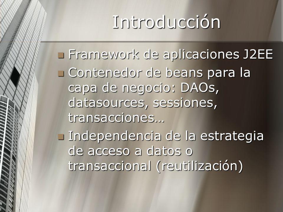 Introducción Potente gestión de configuración de beans Potente gestión de configuración de beans Capa genérica de abstracción de transacciones Capa genérica de abstracción de transacciones Capa de abstracción JDBC Capa de abstracción JDBC Integración con Hibernate Integración con Hibernate Control MVC Control MVC