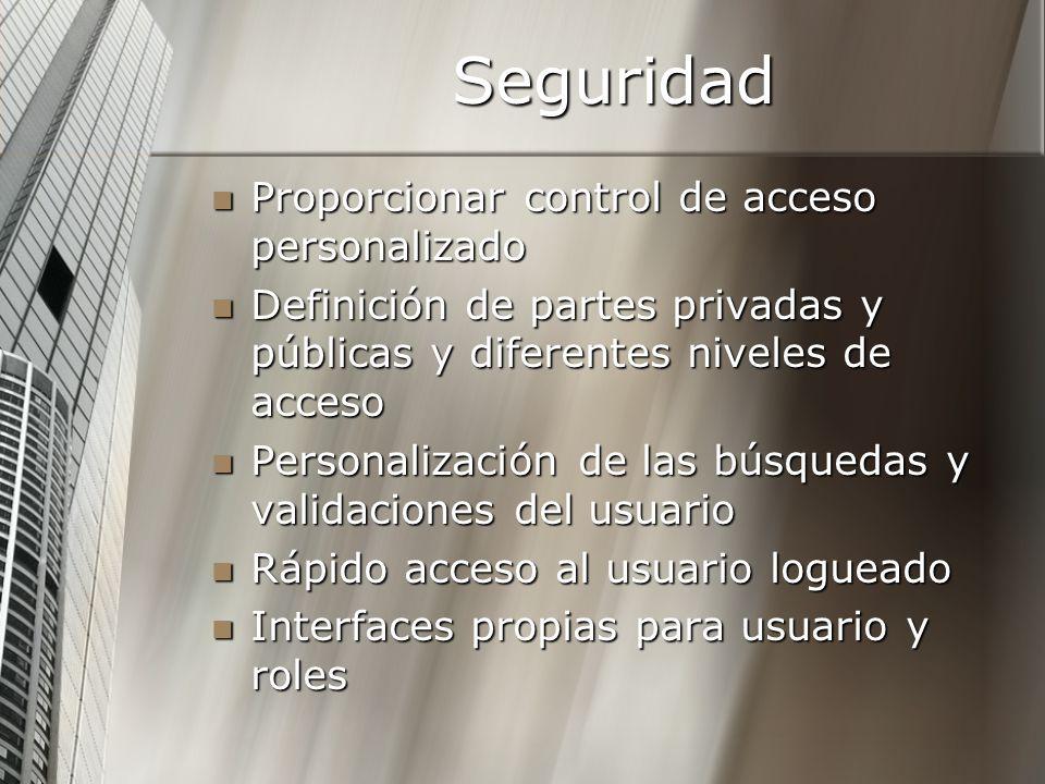 Seguridad Proporcionar control de acceso personalizado Proporcionar control de acceso personalizado Definición de partes privadas y públicas y diferen
