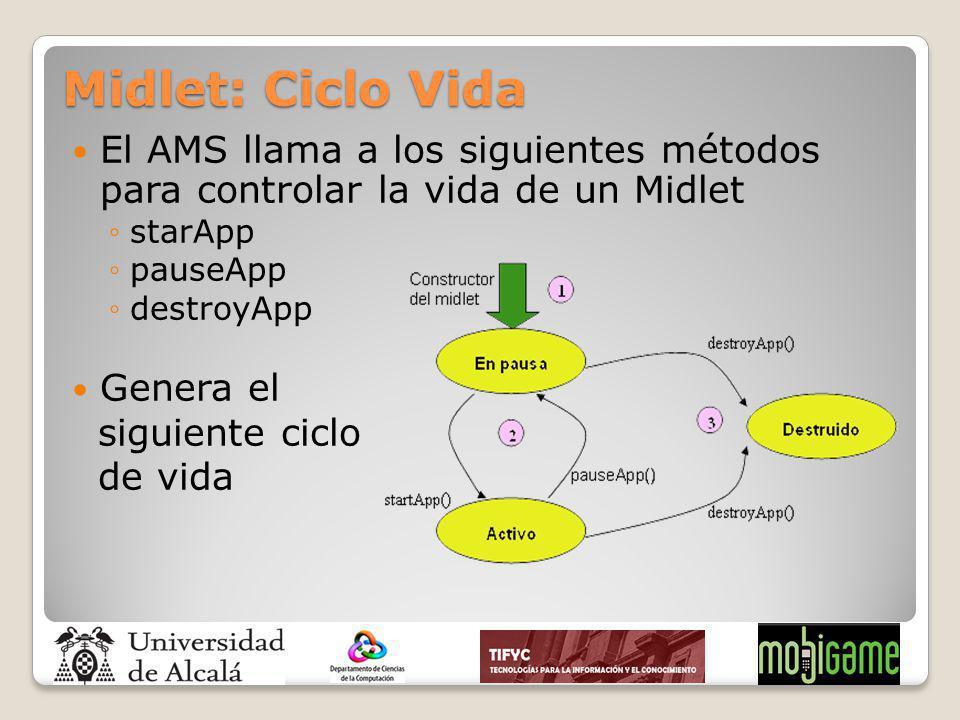 Midlet: Ciclo Vida El AMS llama a los siguientes métodos para controlar la vida de un Midlet starApp pauseApp destroyApp Genera el siguiente ciclo de