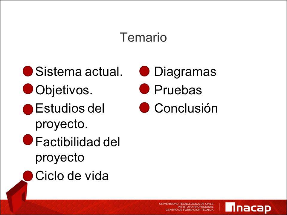 Temario Sistema actual. Objetivos. Estudios del proyecto.