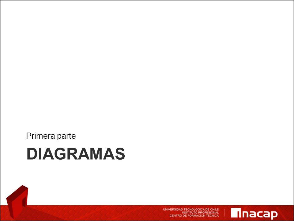 DIAGRAMAS Primera parte