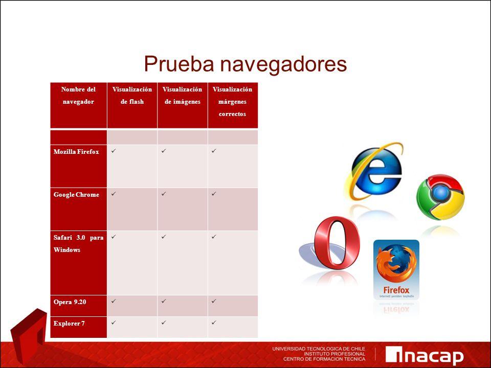 Prueba navegadores Nombre del navegador Visualización de flash Visualización de imágenes Visualización márgenes correctos Mozilla Firefox Google Chrome Safari 3.0 para Windows Opera 9.20 Explorer 7