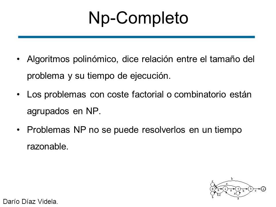 Np-Completo Algoritmos polinómico, dice relación entre el tamaño del problema y su tiempo de ejecución. Los problemas con coste factorial o combinator