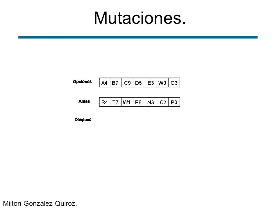 Mutaciones. Milton González Quiroz.