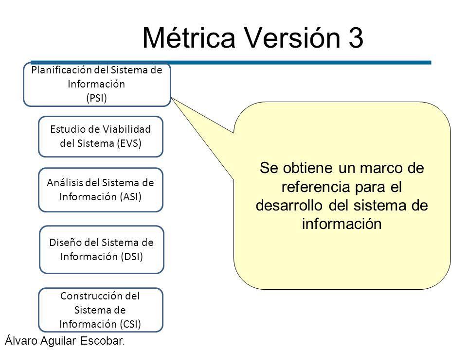Métrica Versión 3 Construcción del Sistema de Información (CSI) Planificación del Sistema de Información (PSI) Estudio de Viabilidad del Sistema (EVS)