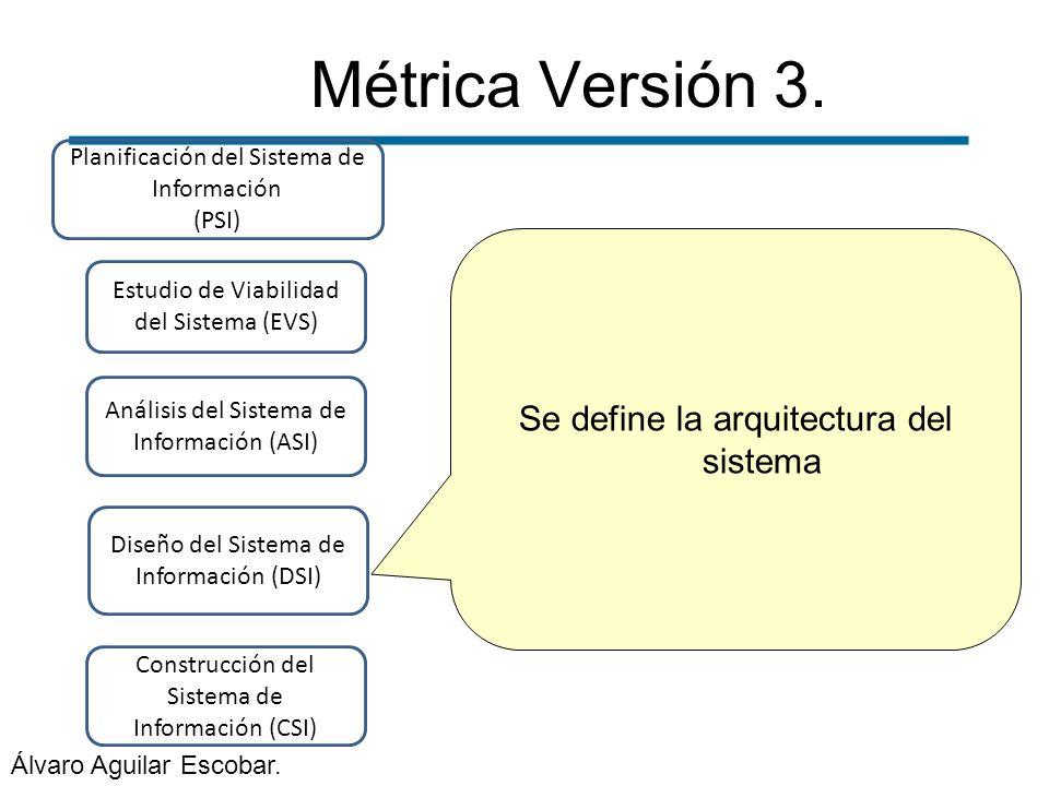 Métrica Versión 3. Construcción del Sistema de Información (CSI) Planificación del Sistema de Información (PSI) Estudio de Viabilidad del Sistema (EVS