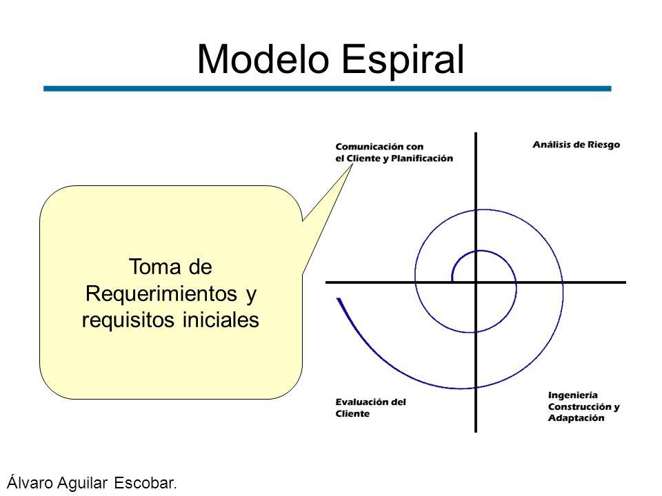 Modelo Espiral Toma de Requerimientos y requisitos iniciales Álvaro Aguilar Escobar.