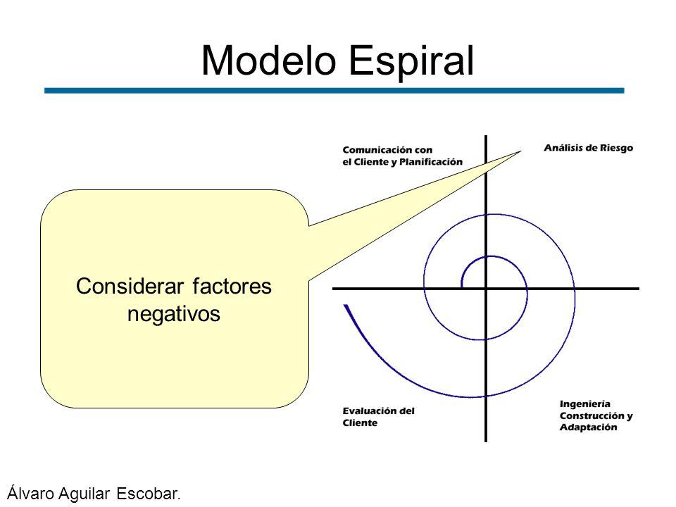 Modelo Espiral Considerar factores negativos Álvaro Aguilar Escobar.
