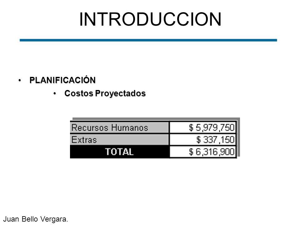 PLANIFICACIÓNPLANIFICACIÓN INTRODUCCION Costos ProyectadosCostos Proyectados Juan Bello Vergara.
