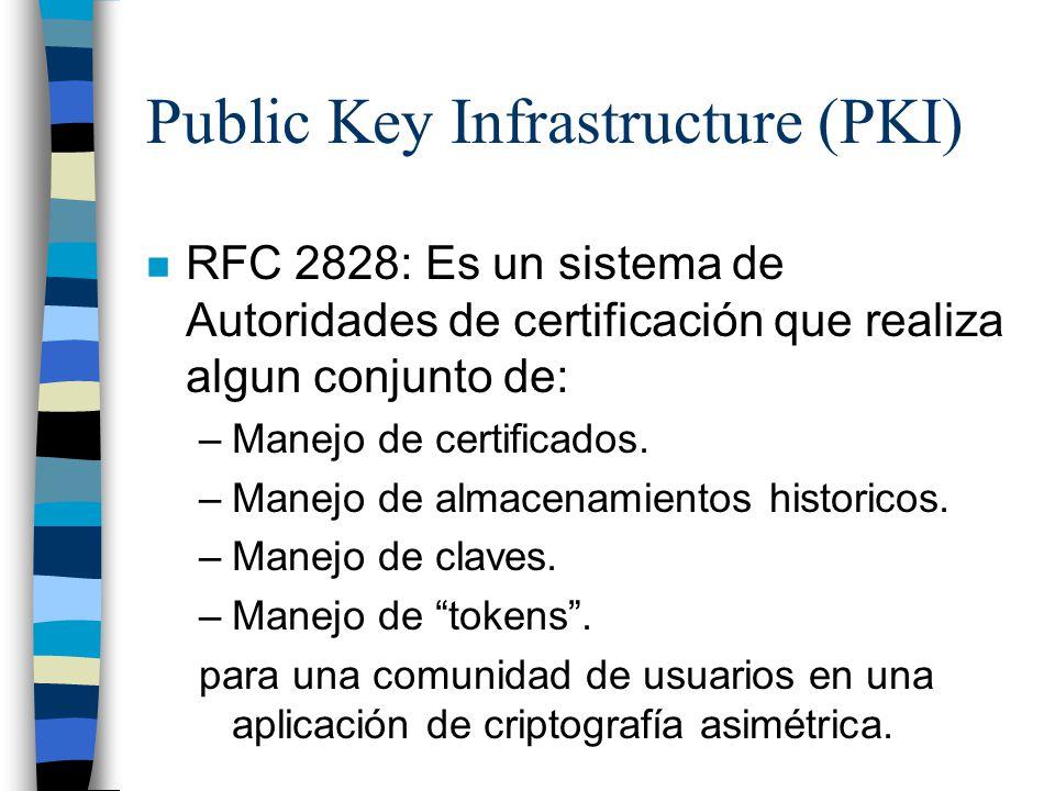 Creación de un PKI (3) n Creación de un nuevo certificado: –Creación de un CSR: ssleay req -new -keyout newkey.pem -out newreq.pem -days 360 -config ssleay.cnf –Certificación de un CSR: cat newreq.pem newkey.pem > new.pem ssleay ca -policy policy_anything -out newcert.pem -config ssleay.cnf -infiles new.pem