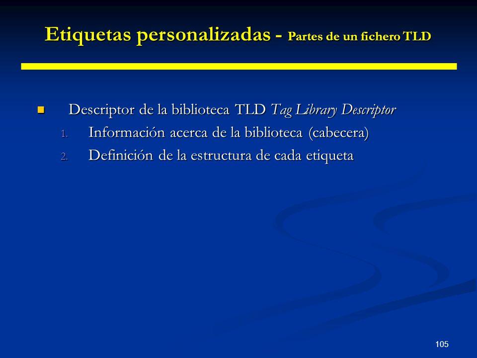105 Descriptor de la biblioteca TLD Tag Library Descriptor Descriptor de la biblioteca TLD Tag Library Descriptor 1. Información acerca de la bibliote