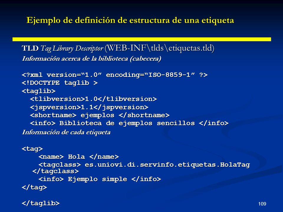 109 TLD Tag Library Descriptor (WEB-INF\tlds\etiquetas.tld) Información acerca de la biblioteca (cabecera) <taglib> 1.0 1.0 1.1 1.1 ejemplos ejemplos