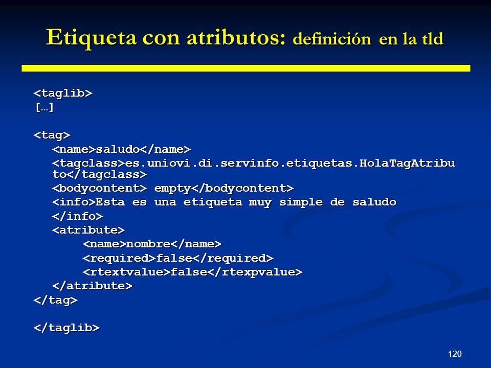 120 <taglib>[…]<tag><name>saludo</name> es.uniovi.di.servinfo.etiquetas.HolaTagAtribu to es.uniovi.di.servinfo.etiquetas.HolaTagAtribu to empty empty