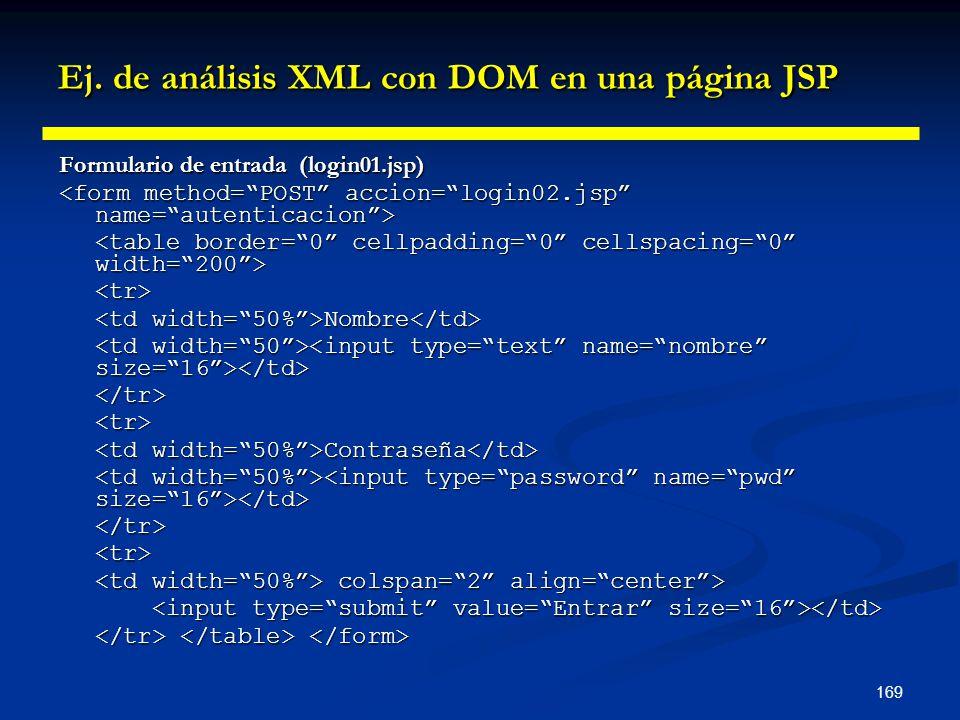 169 Ej. de análisis XML con DOM en una página JSP Formulario de entrada (login01.jsp) <tr> Nombre Nombre </tr><tr> Contraseña Contraseña </tr><tr> col