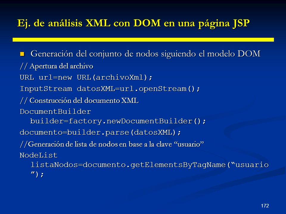 172 Ej. de análisis XML con DOM en una página JSP Generación del conjunto de nodos siguiendo el modelo DOM Generación del conjunto de nodos siguiendo