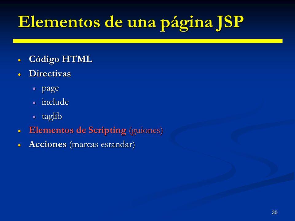 30 Elementos de una página JSP Código HTML Código HTML Directivas Directivas page page include include taglib taglib Elementos de Scripting (guiones)