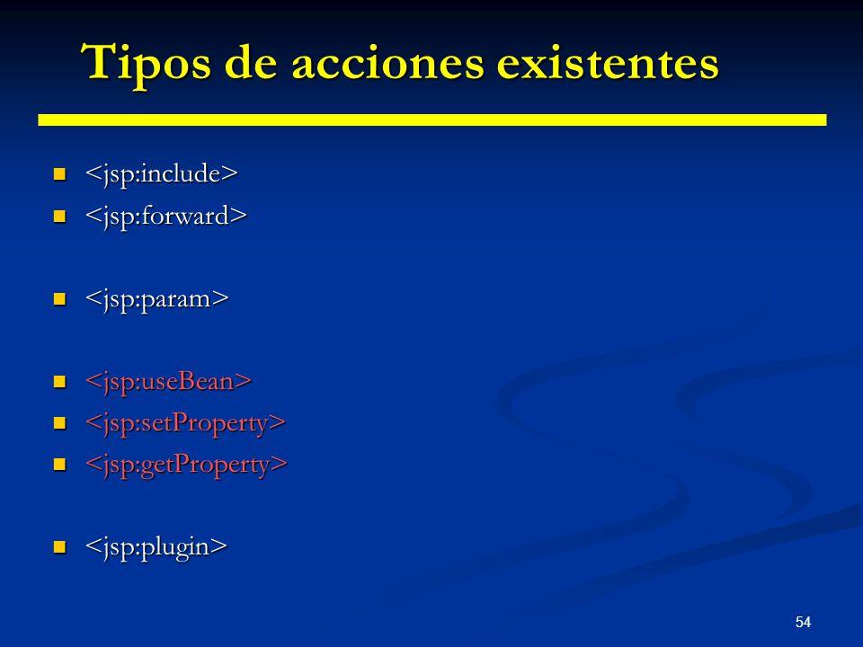 54 Tipos de acciones existentes