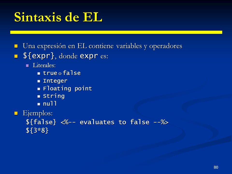 80 Sintaxis de EL Una expresión en EL contiene variables y operadores Una expresión en EL contiene variables y operadores ${expr}, donde expr es: ${ex