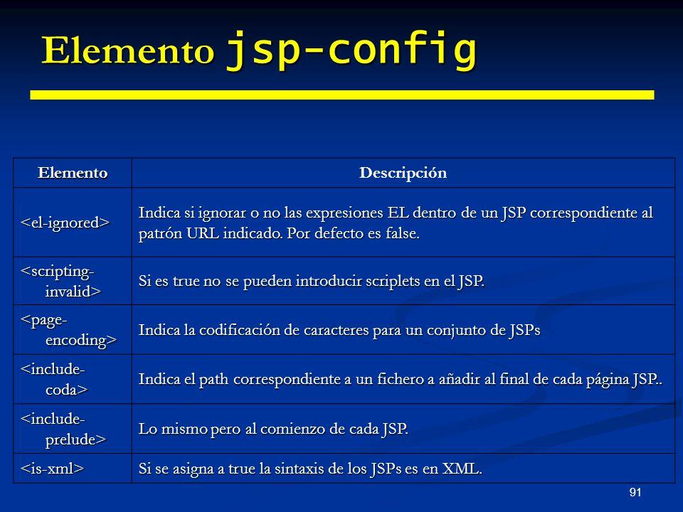 91 Elemento jsp-config ElementoDescripción <el-ignored> Indica si ignorar o no las expresiones EL dentro de un JSP correspondiente al patrón URL indic