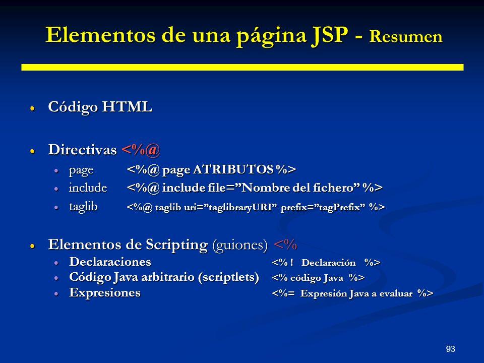 93 Código HTML Código HTML Directivas <%@ Directivas <%@ page page include include taglib taglib Elementos de Scripting (guiones) <% Elementos de Scri