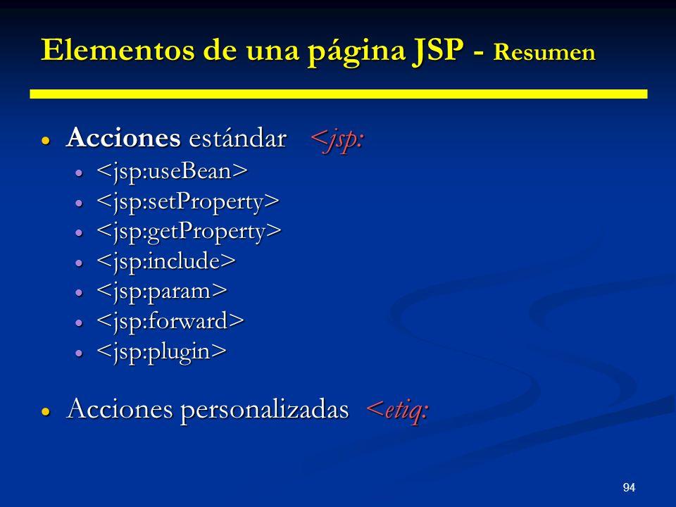 94 Elementos de una página JSP - Resumen Acciones estándar <jsp: Acciones estándar <jsp: Acciones personalizadas <etiq: Acciones personalizadas <etiq: