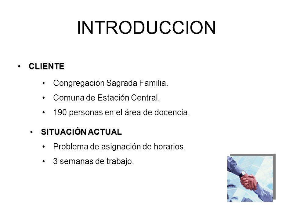 CLIENTECLIENTE INTRODUCCION Congregación Sagrada Familia. Comuna de Estación Central. 190 personas en el área de docencia. SITUACIÓN ACTUALSITUACIÓN A