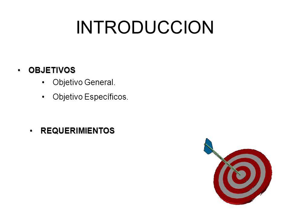 OBJETIVOSOBJETIVOS INTRODUCCION Objetivo General. Objetivo Específicos. REQUERIMIENTOSREQUERIMIENTOS