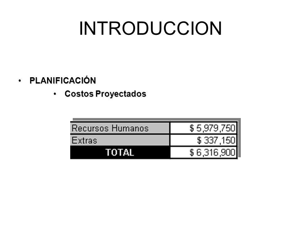 PLANIFICACIÓNPLANIFICACIÓN INTRODUCCION Costos ProyectadosCostos Proyectados