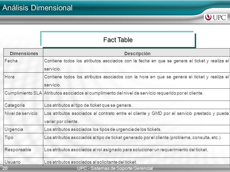 Análisis Dimensional UPC - Sistemas de Soporte Gerencial20 Fact Table DimensionesDescripción Fecha Contiene todos los atributos asociados con la fecha en que se genera el ticket y realiza el servicio.
