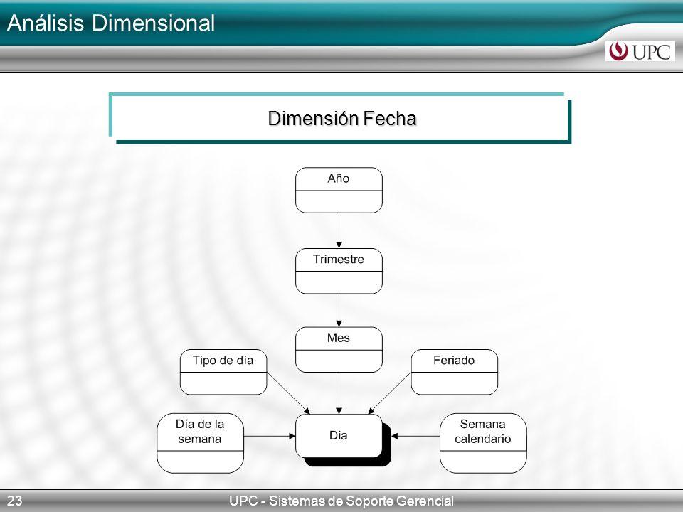 Análisis Dimensional UPC - Sistemas de Soporte Gerencial23 Dimensión Fecha Dimensión Fecha
