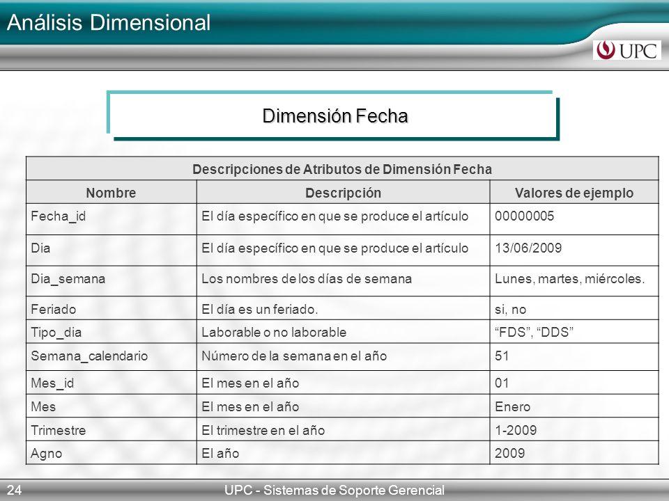 Análisis Dimensional UPC - Sistemas de Soporte Gerencial24 Dimensión Fecha Dimensión Fecha Descripciones de Atributos de Dimensión Fecha NombreDescripciónValores de ejemplo Fecha_idEl día específico en que se produce el artículo00000005 DiaEl día específico en que se produce el artículo13/06/2009 Dia_semanaLos nombres de los días de semanaLunes, martes, miércoles.