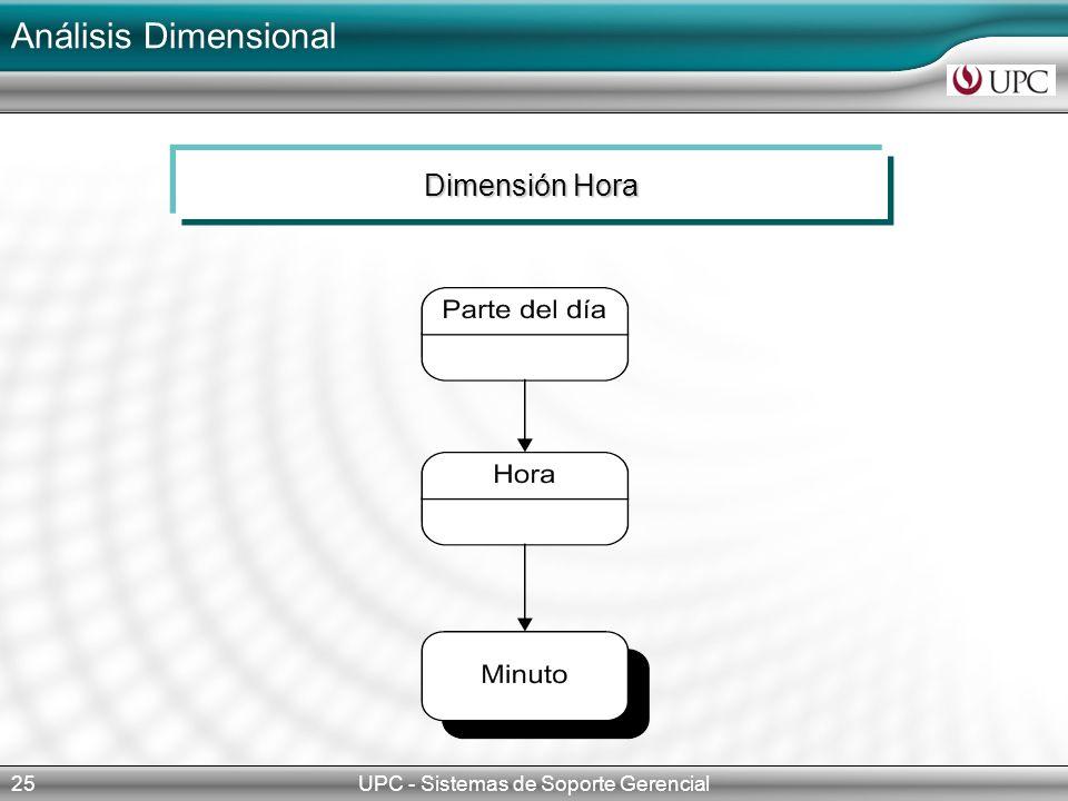 Análisis Dimensional UPC - Sistemas de Soporte Gerencial25 Dimensión Hora