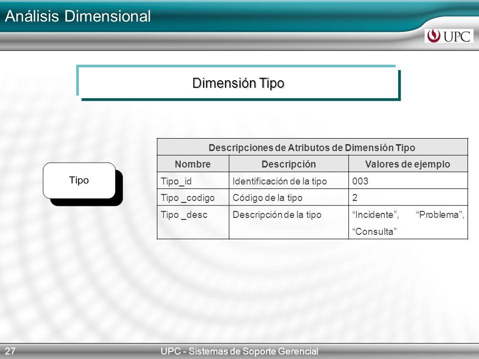 Análisis Dimensional UPC - Sistemas de Soporte Gerencial27 Dimensión Tipo Descripciones de Atributos de Dimensión Tipo NombreDescripciónValores de ejemplo Tipo_idIdentificación de la tipo003 Tipo _codigoCódigo de la tipo2 Tipo _descDescripción de la tipoIncidente, Problema, Consulta