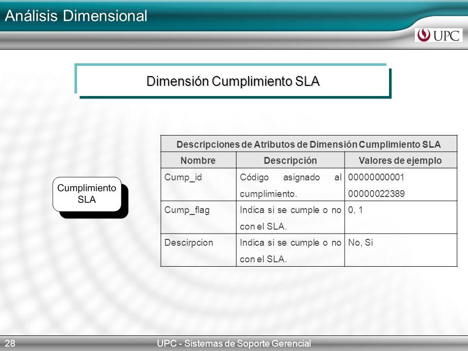 Análisis Dimensional UPC - Sistemas de Soporte Gerencial28 Dimensión Cumplimiento SLA Descripciones de Atributos de Dimensión Cumplimiento SLA NombreDescripciónValores de ejemplo Cump_id Código asignado al cumplimiento.