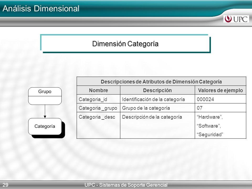 Análisis Dimensional UPC - Sistemas de Soporte Gerencial29 Dimensión Categoría Descripciones de Atributos de Dimensión Categoría NombreDescripciónValores de ejemplo Categoria_idIdentificación de la categoría000024 Categoria _grupoGrupo de la categoría07 Categoria _descDescripción de la categoríaHardware, Software, Seguridad