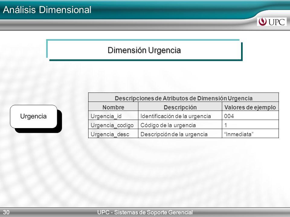 Análisis Dimensional UPC - Sistemas de Soporte Gerencial30 Dimensión Urgencia Descripciones de Atributos de Dimensión Urgencia NombreDescripciónValores de ejemplo Urgencia_idIdentificación de la urgencia004 Urgencia_codigoCódigo de la urgencia1 Urgencia_descDescripción de la urgenciaInmediata
