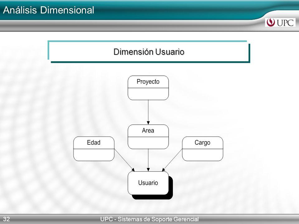 Análisis Dimensional UPC - Sistemas de Soporte Gerencial32 Dimensión Usuario