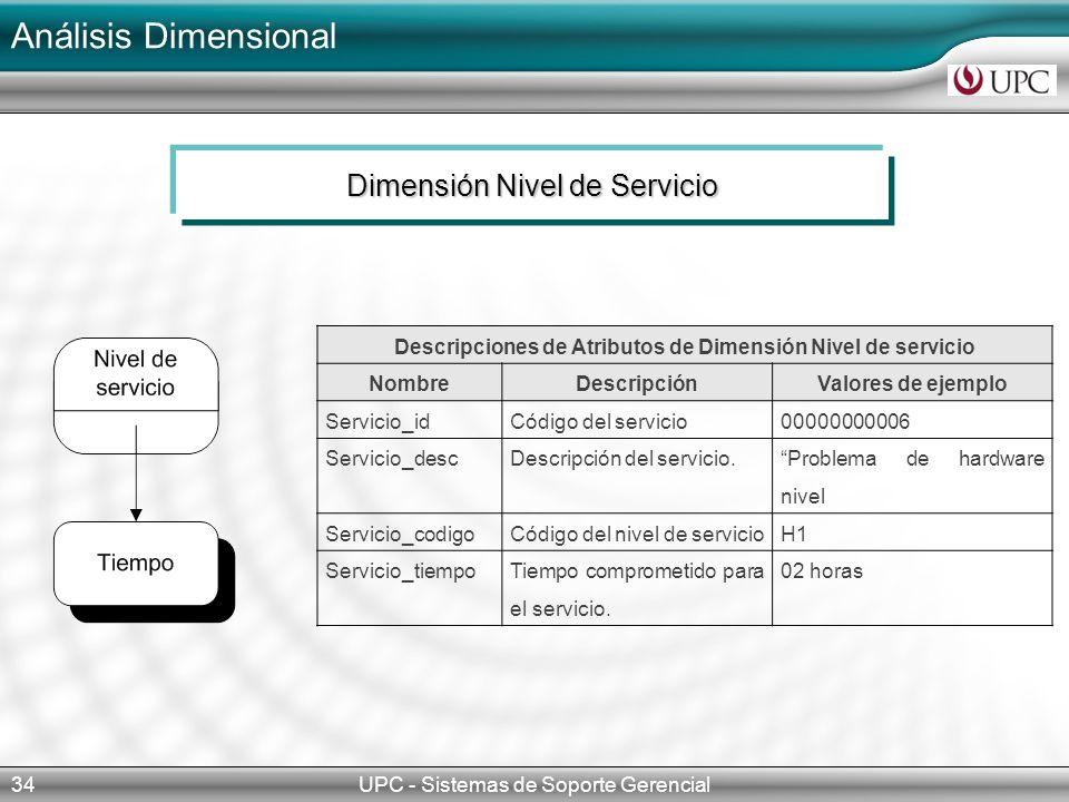 Análisis Dimensional UPC - Sistemas de Soporte Gerencial34 Dimensión Nivel de Servicio Descripciones de Atributos de Dimensión Nivel de servicio NombreDescripciónValores de ejemplo Servicio_idCódigo del servicio00000000006 Servicio_descDescripción del servicio.