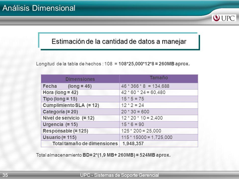 Análisis Dimensional UPC - Sistemas de Soporte Gerencial35 Estimación de la cantidad de datos a manejar Dimensiones Tamaño Fecha (long = 46)46 * 366 * 8 = 134,688 Hora (long = 42)42 * 60 * 24 = 60,480 Tipo (long = 15)15 * 5 = 75 Cumplimiento SLA (= 12)12 * 2 = 24 Categoría (= 20)20 * 30 = 600 Nivel de servicio (= 12)12 * 20 * 10 = 2,400 Urgencia (= 15)15 * 6 = 90 Responsable (= 125)125 * 200 = 25,000 Usuario (= 115)115 * 15000 = 1,725,000 Total tamaño de dimensiones 1,948,357 Longitud de la tabla de hechos : 108 = 108*25,000*12*8 = 260MB aprox.
